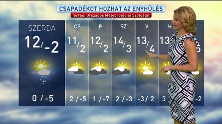 időjárás-jelentés, 2021.02.16-19  (22).jpg